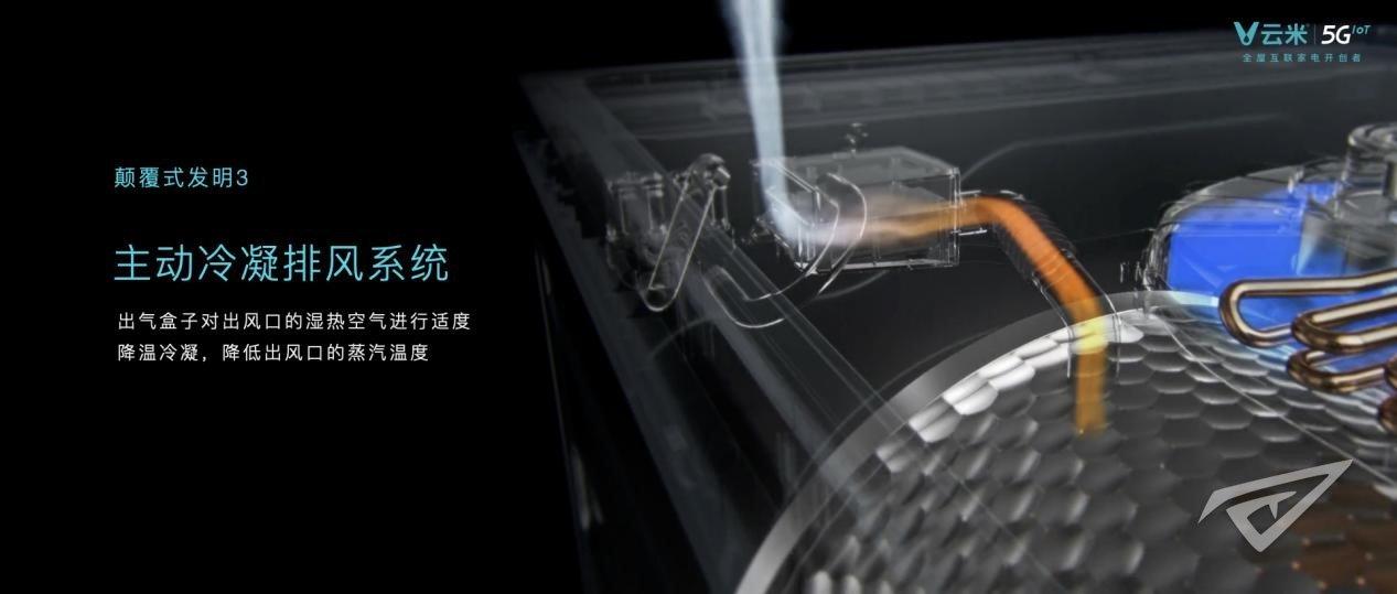 云米智能洗烘一体机发布 AI新风速烘技术值得拥有