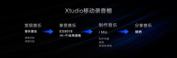 手机Hi-Fi的再次革命:vivo X3将支持第三方播放器的Hi-Fi输出