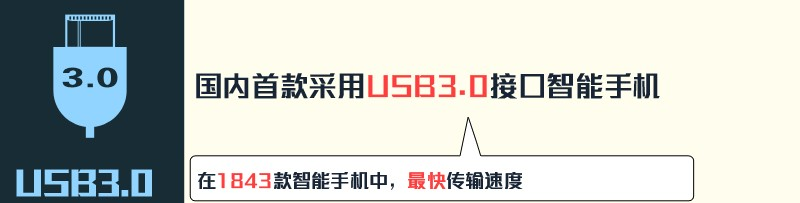 vivo超级旗舰机皇Xplay3S官方参数全面曝光
