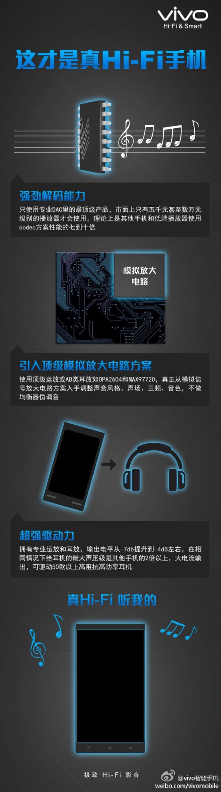vivo Xplay3S继续坚持真Hi-Fi手机 拒绝误导消费者