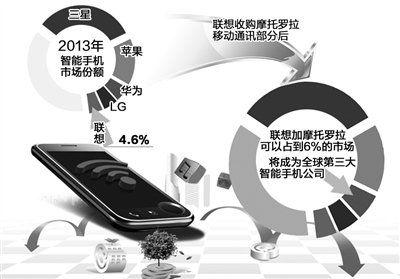 联想杨元庆邀请谷歌董事长吃饭 谈未来发展