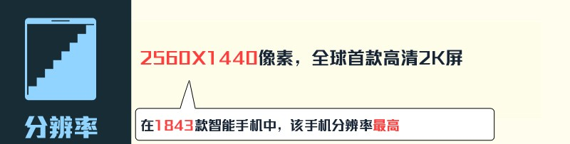 vivo Xplay3S高端耳机曝光