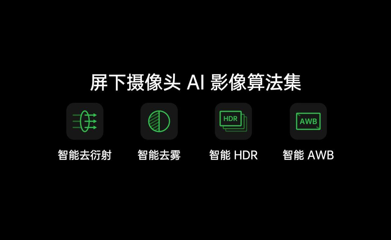 OPPO下一代屏下摄像头AI影像算法集